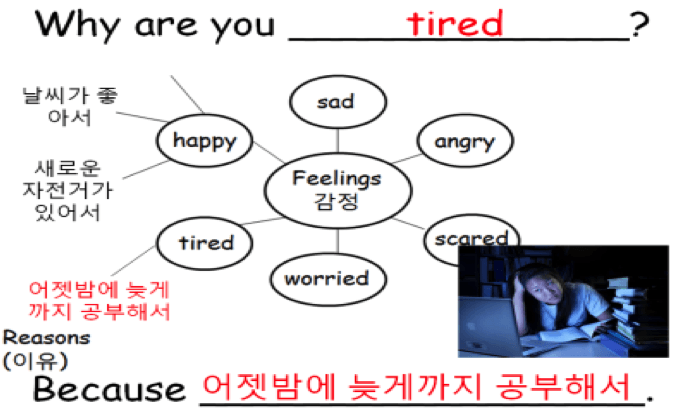 Cheonjae Textbook Activities for Teaching in South Korea-Using L1 and End-of-Lesson Projects